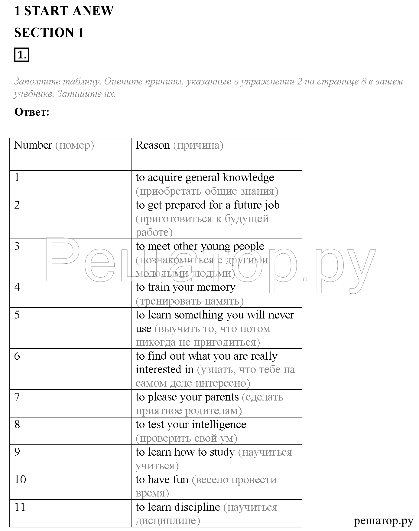 Unit 1. Start anew. Section 1: 1 - решение