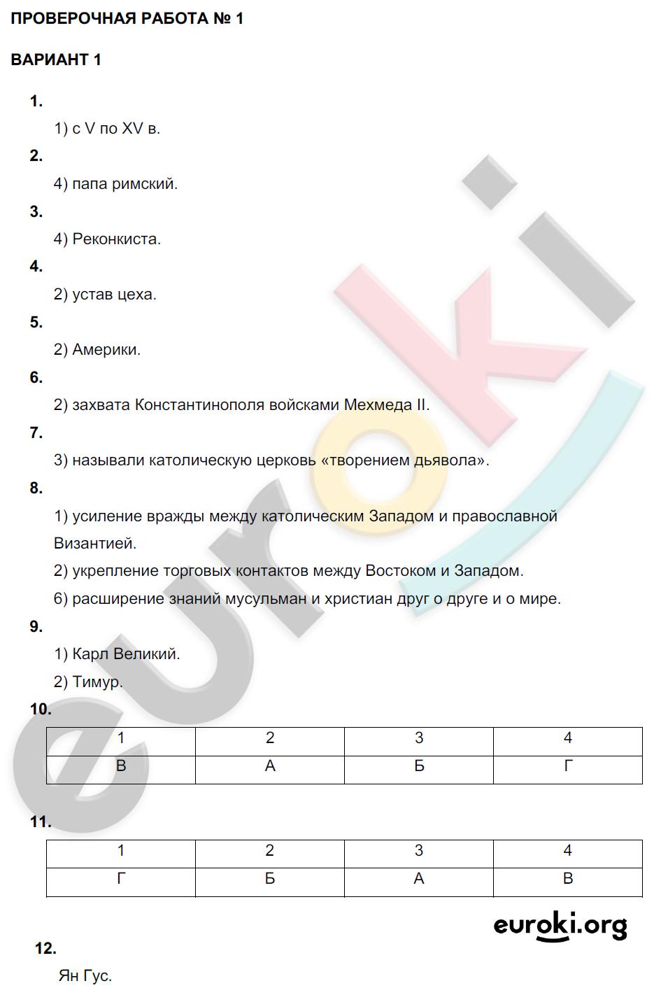 Итоговая проверочная работа №1:: Вариант 1 - решение