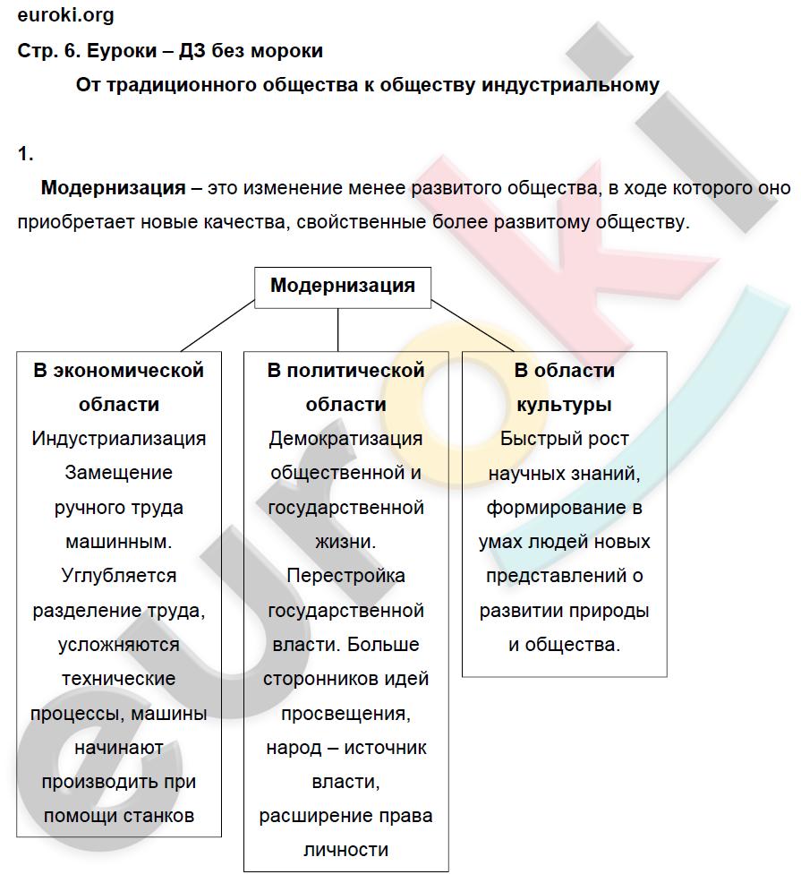 Задания из тетради: стр.6  - решение