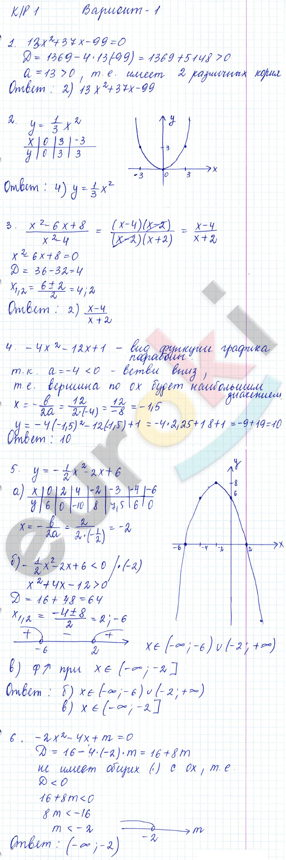 КР-1. Функции и их свойства. Квадратный трехчлен. Квадратичная функция и её график: : Вариант 1 - решение