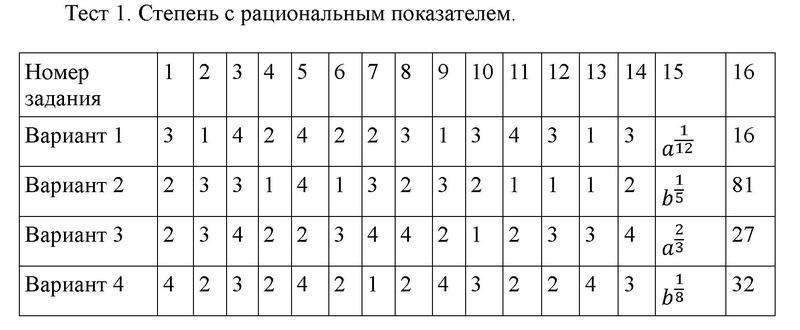 Тест  1: № 1 - решебник №1